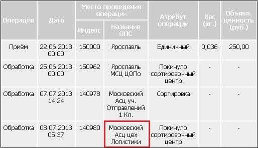 Московский асц что за письмо пришло